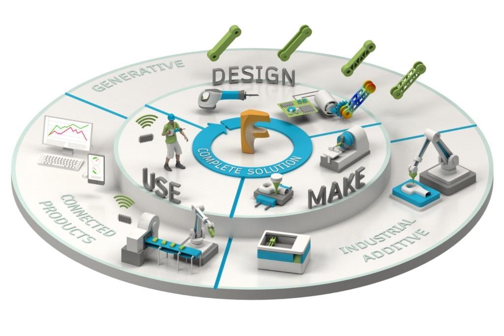 Il Manufacturing italiano verso l'Industria 5.0