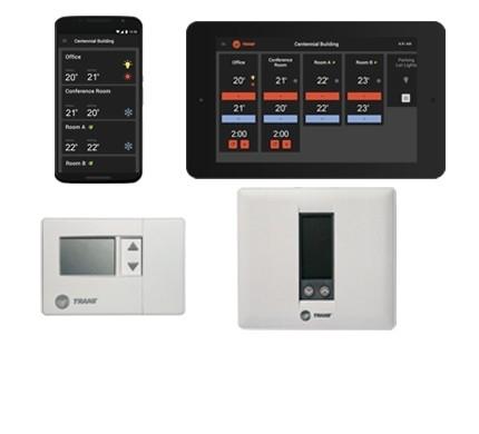 Dispositivi di controllo per unità da tetto