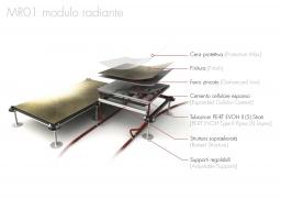 MR01 Modulo Radiante Raised Radiant Floor