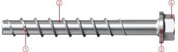 ULTRACUT FBS II 8,10,12 e 14 in acciaio zincato