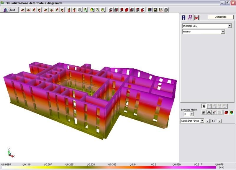 VEMnl FemWall - Programma per il calcolo e/o la verifica di strutture in muratura