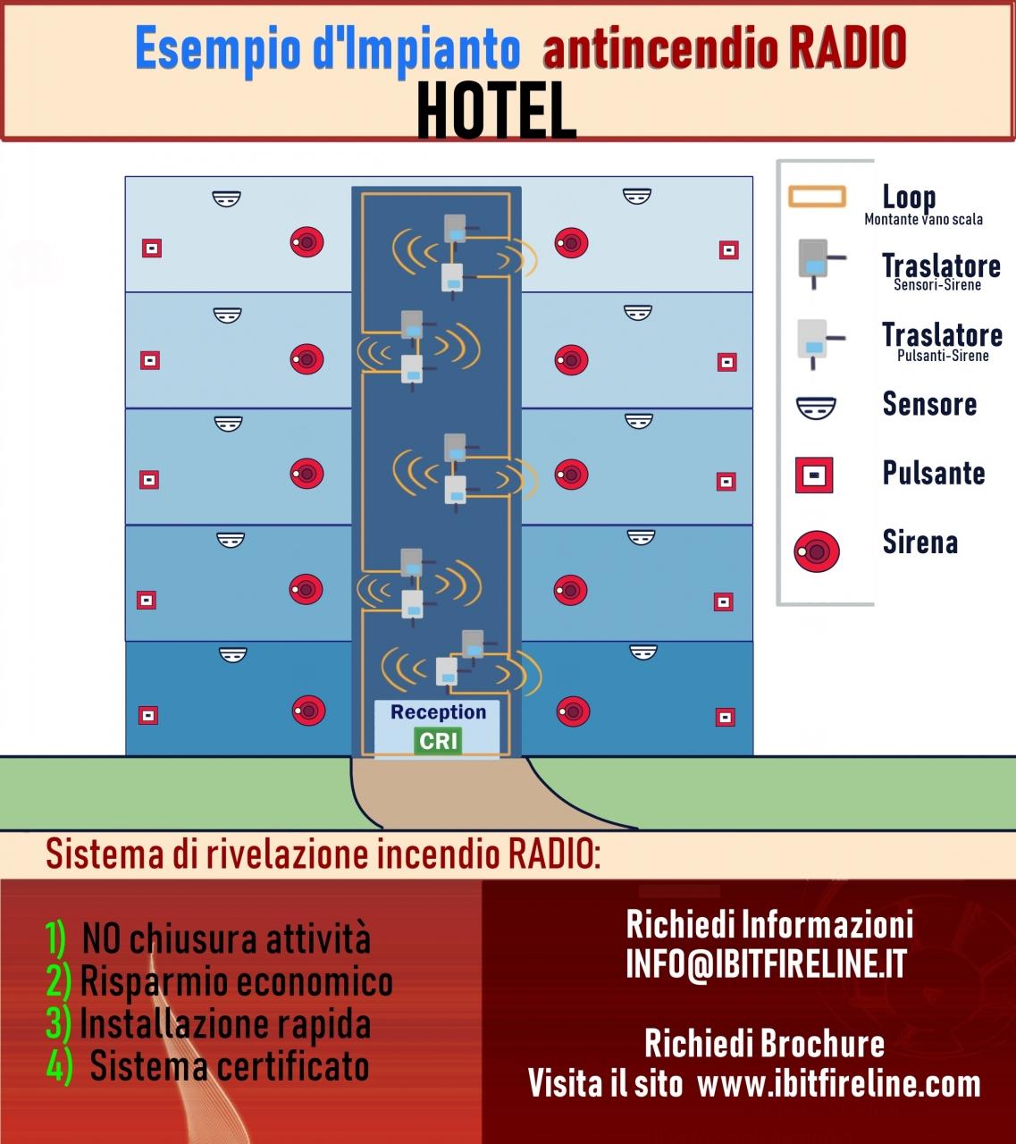 HOTELEDIL2a