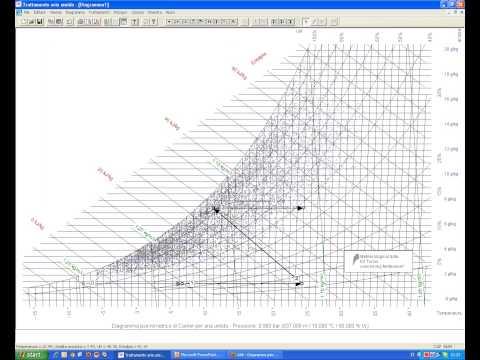 ATHitalia divisione software - AHH – Diagramma Psicometrico